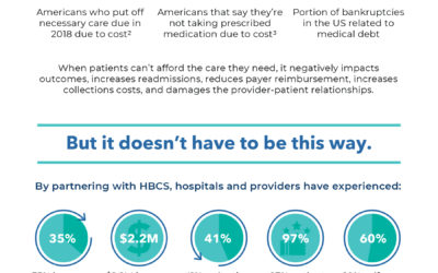 Enhancing the Patient Financial Experience